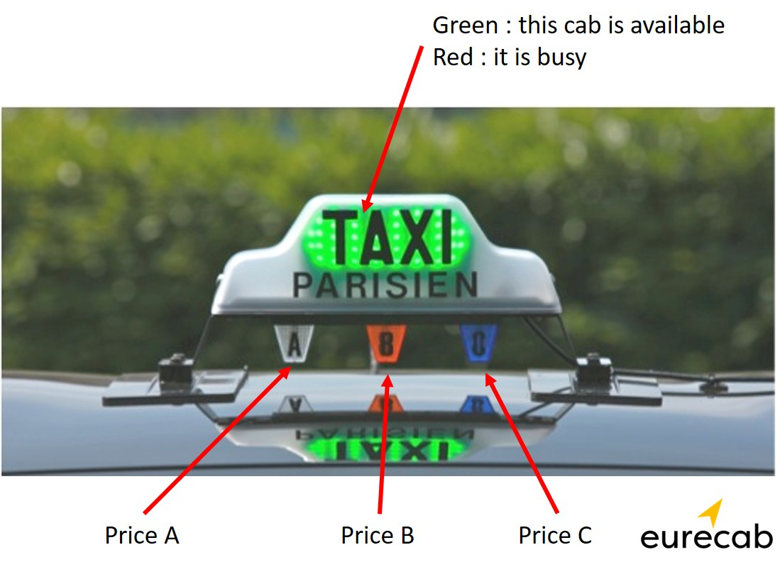 Taxi Paris : How to book a cab in Paris ?